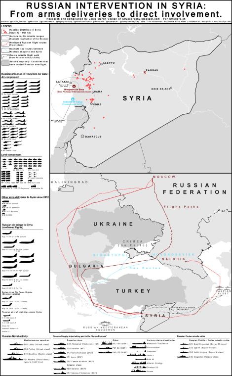 RussianInSyria_1