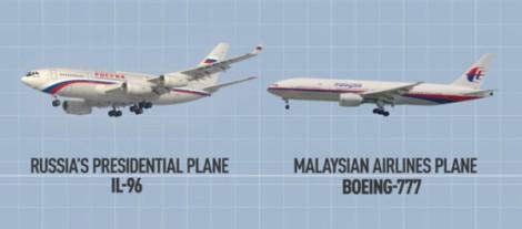 putin-malaysia-planes-560x247