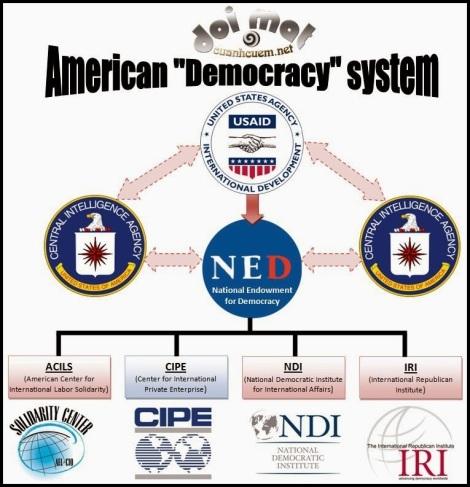 american-democracy-system