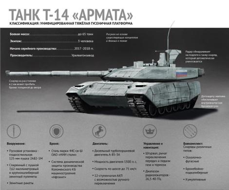 Tank-T-14-Armata-_harakteristiki.jpg