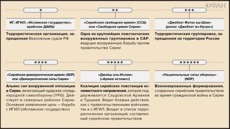 orig-1490812948_spisok_spisok-zapreschennyh-organizaciy_siriya_0_e484432b4c971b317df4a33363eb4ffd.jpg